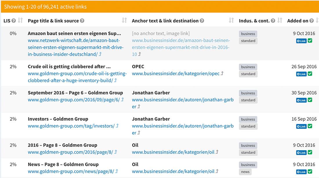 Mit Tools wie seoprofiler.com können Links zu Ihrer Website ganz leicht im Auge behalten werden