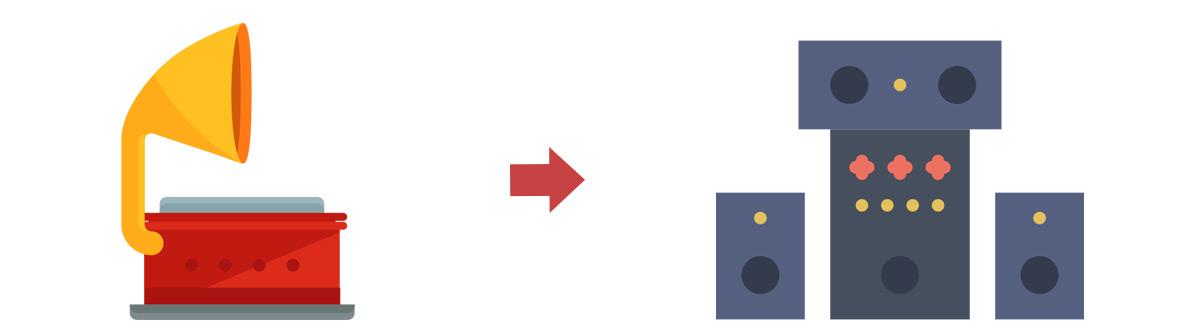 Die Division als Methode zur Produktneuentwicklung