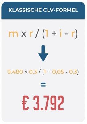 Die klassische CLV-Formel
